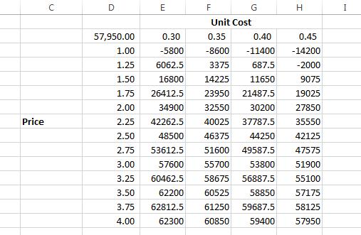unit price worksheet Termolak – Unit Price Worksheet